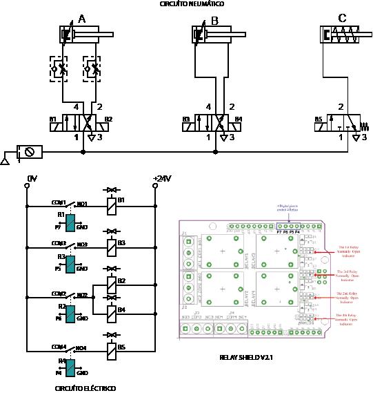 circuito-neumatico