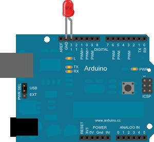 Arduino. Exemplo 1: Blink