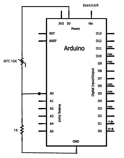 esquema lectura sensor termico