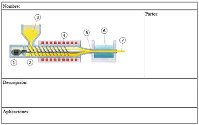 Fichas de tecnicas de conformación de plásticos