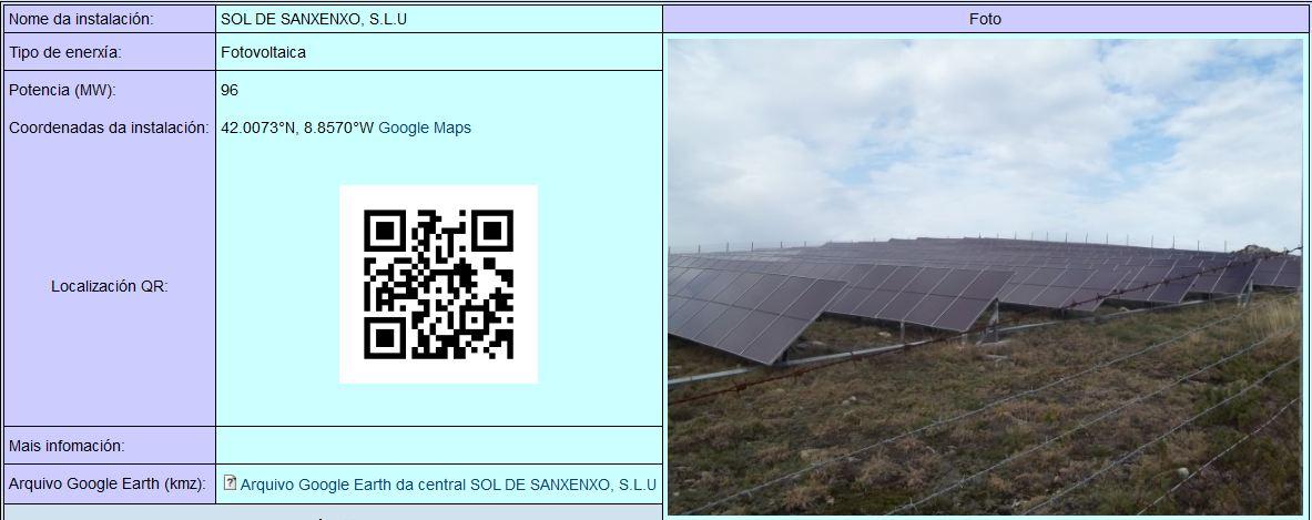 Instalacións enerxéticas xeolocalizadas