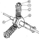 rotor motor eléctrico